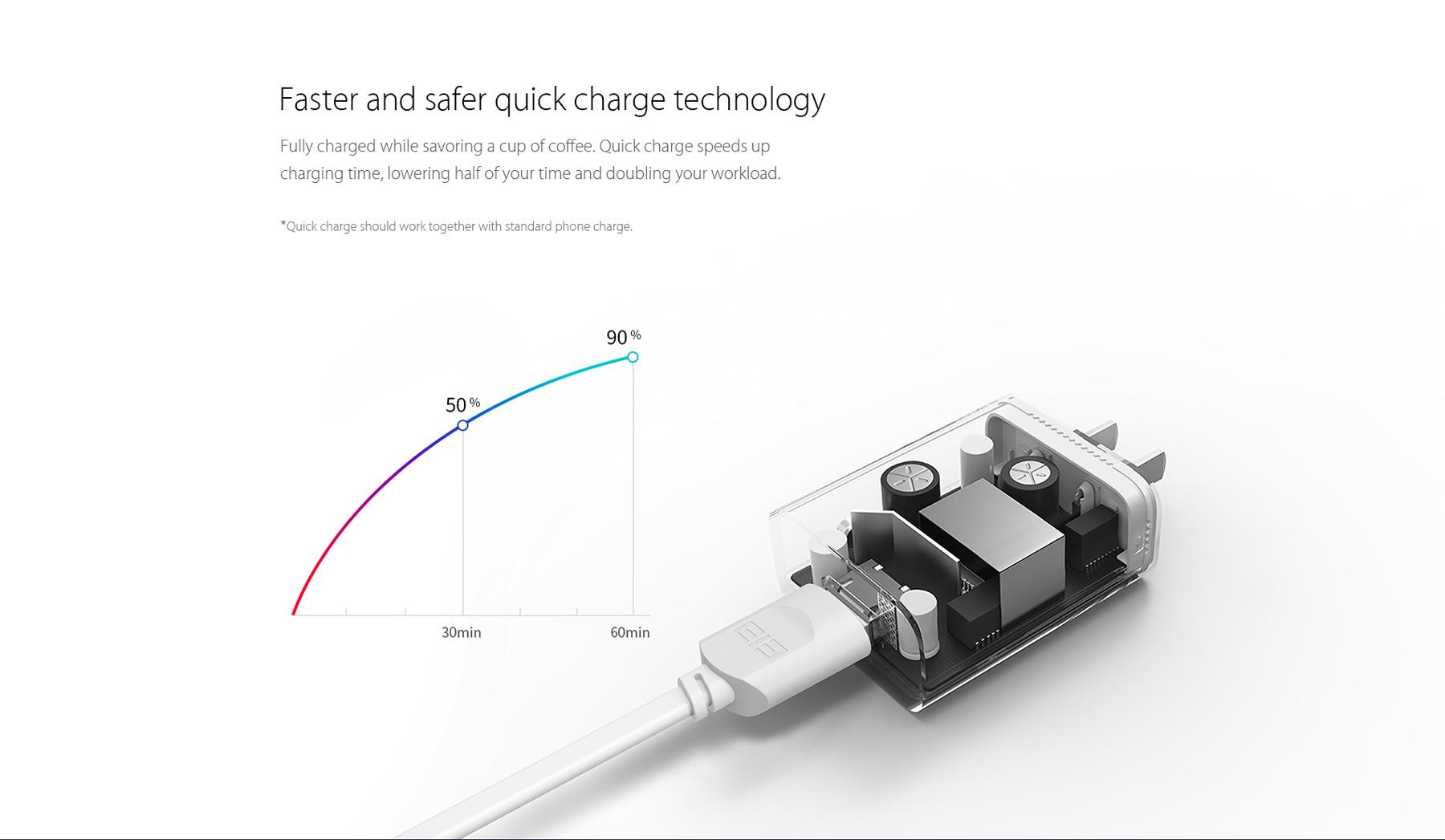 Elephone s7は急速充電にも対応