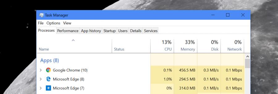 Chromium版Edgeのメモリ消費量