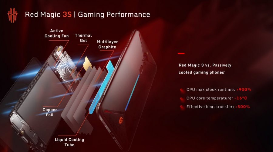 Red Magic 3sの冷却機構