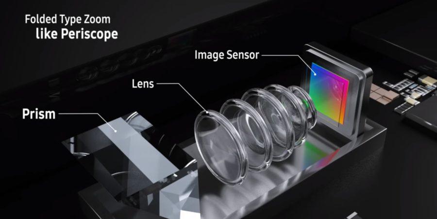 Galaxy S11に搭載される光学5倍モジュール