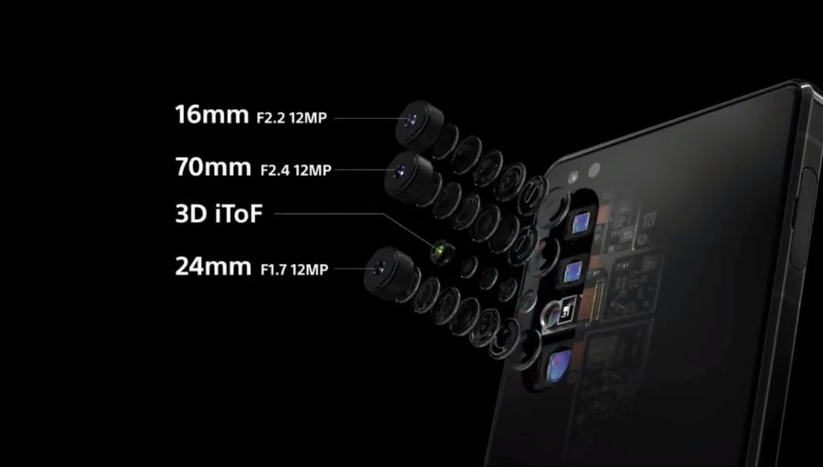 Xperia 1 IIのカメラ性能