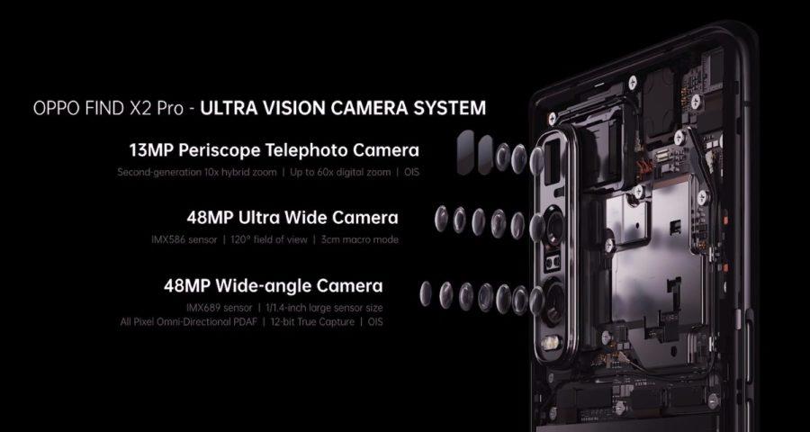 FInd X2シリーズのカメラスペック
