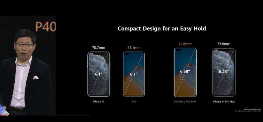 iPhone 11とp40シリーズのディスプレイサイズの比較