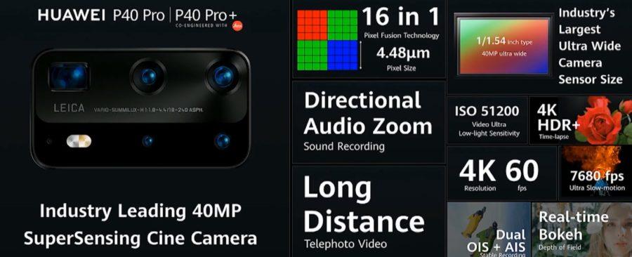 P40 Pro+とP40 Proのシネカメラ