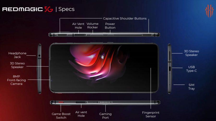 Red Magic 5Gのスペック