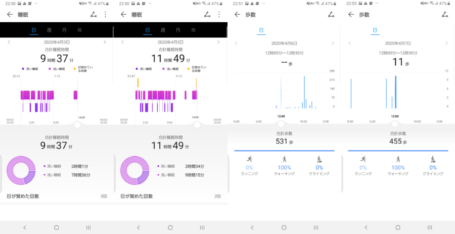 HUAWEI Band 4で自動的に記録された睡眠と歩数のログ