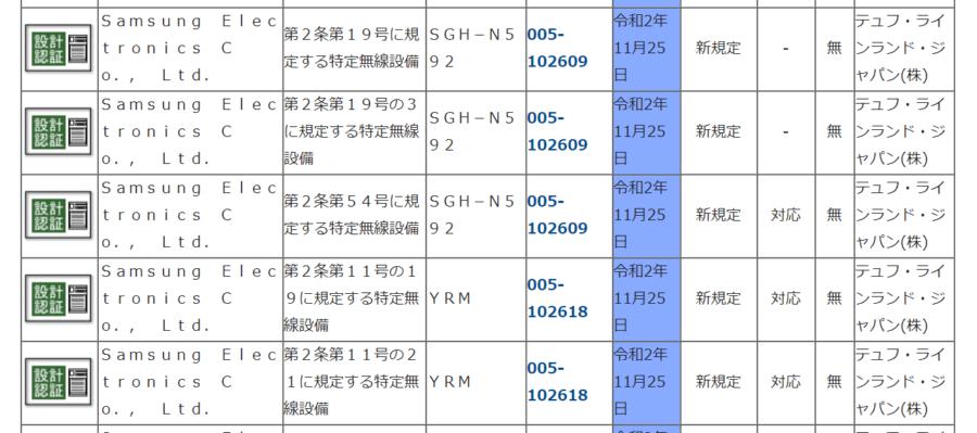 日本向けGalaxy S21シリーズの技適