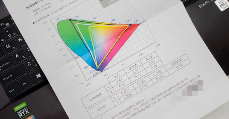 色域測定データシート
