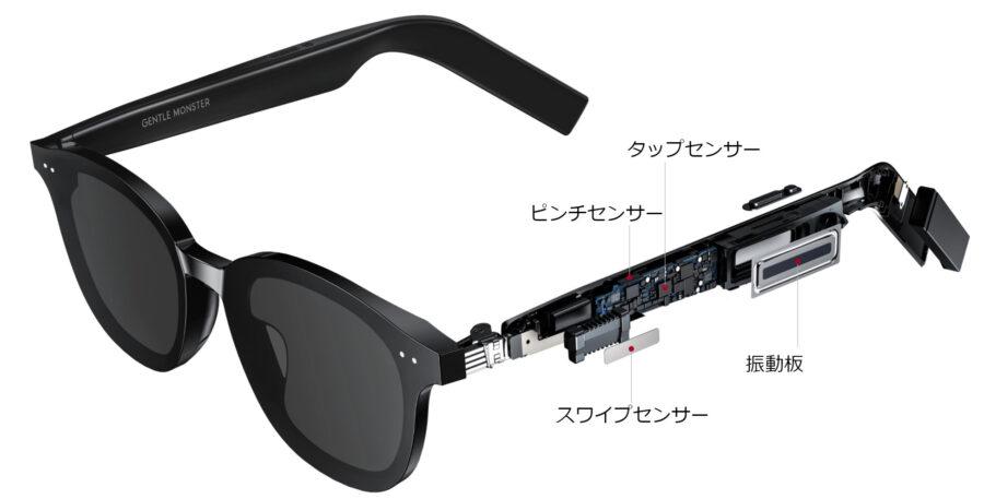 HUAWEI × GENTLE MONSTER Eyewear Ⅱの内部構造