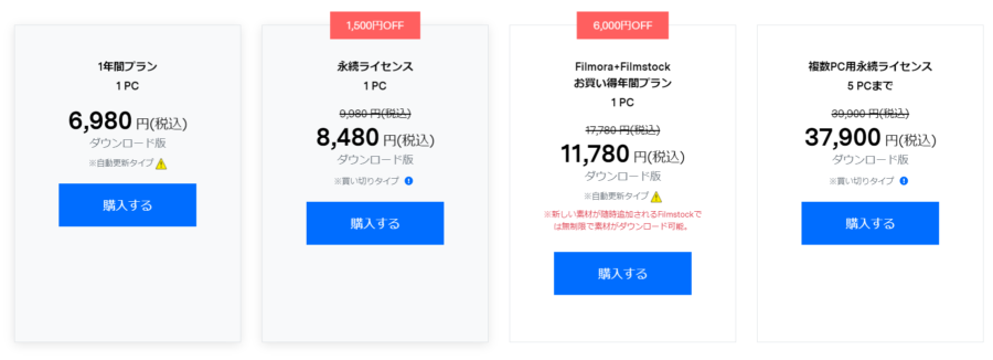 Filmoraの料金体系